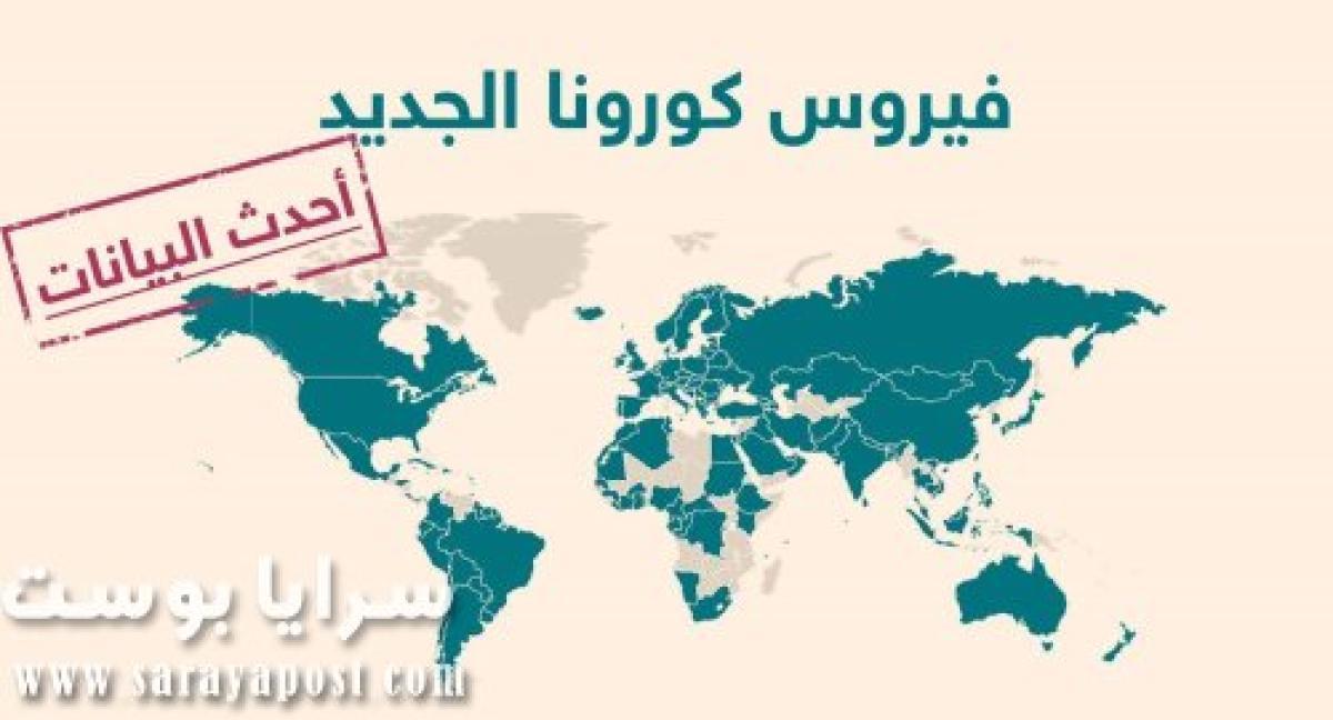 خبر سار.. بالأرقام أعداد المتعافين من كورونا في الدول العربية