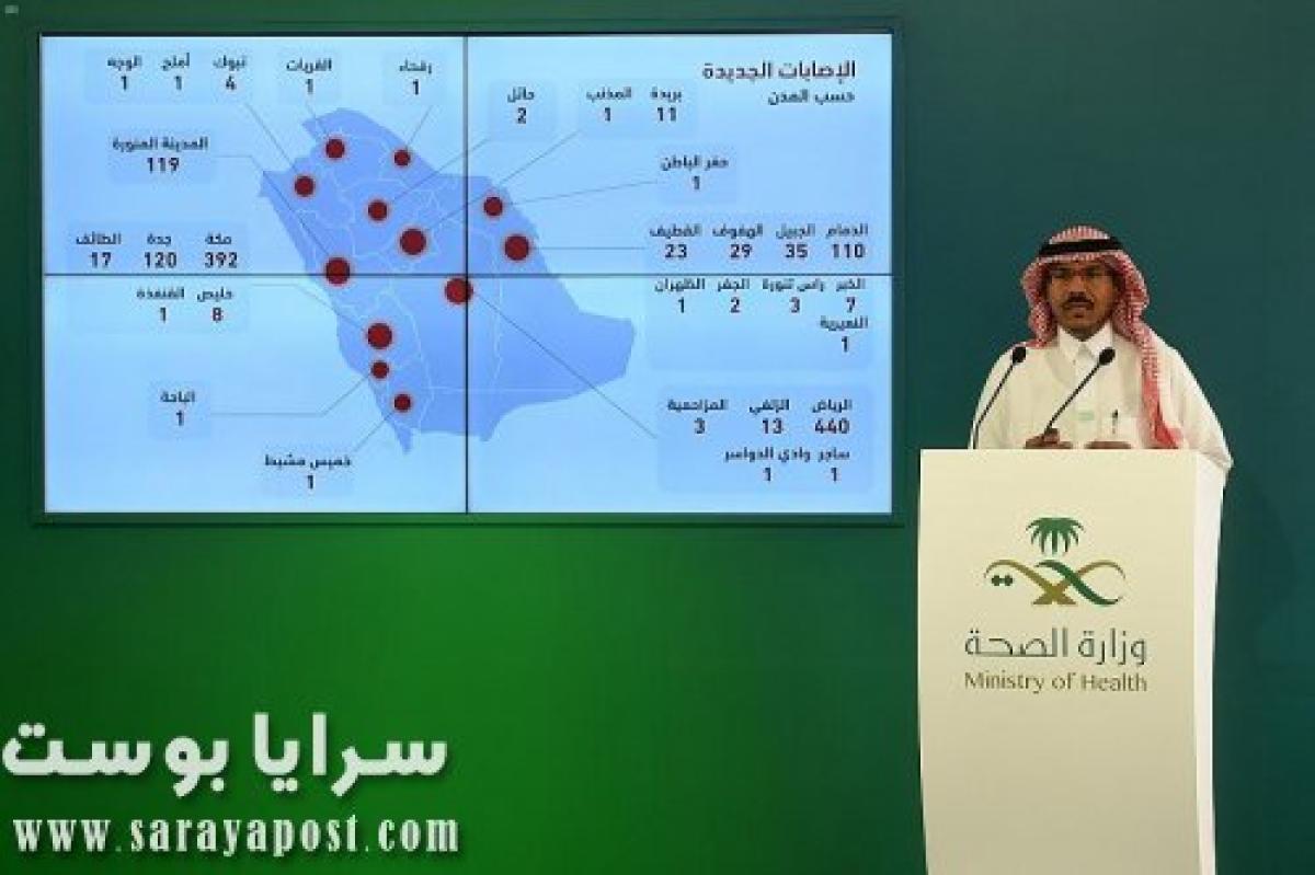 ارتفاع إصابات كورونا الجديدة في السعودية.. و3 مدن تواجه خطر