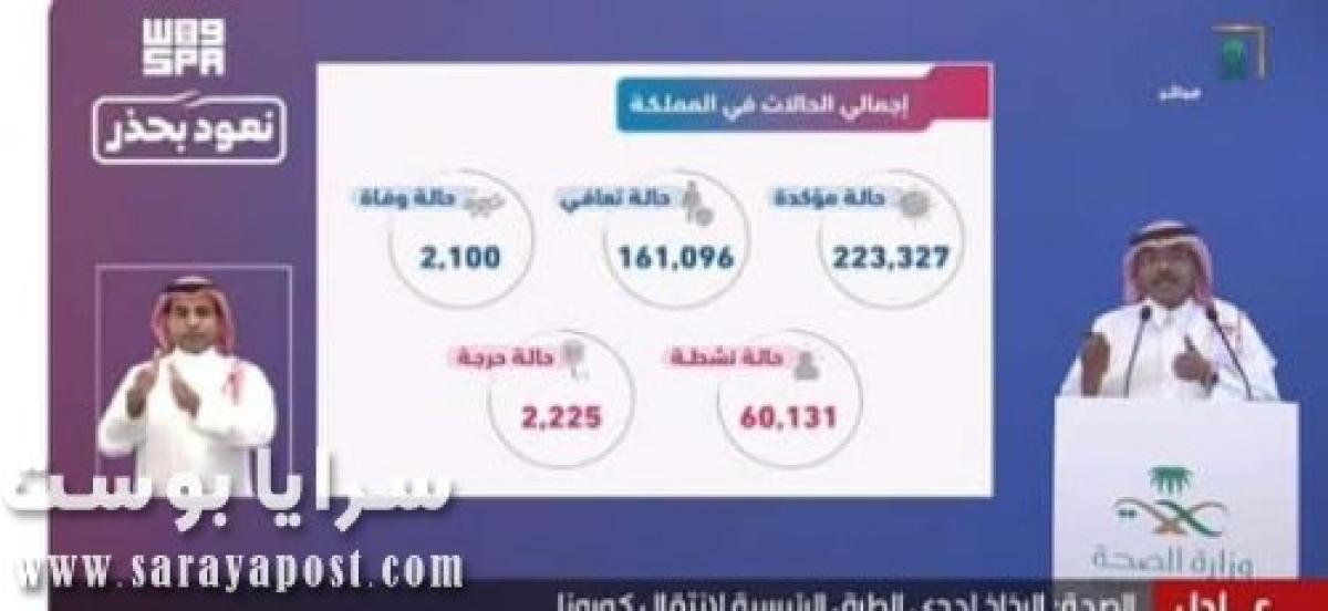 وزارة الصحة السعودية: ٨٠% من حالات كورونا الحرجة عمرها 30عاما